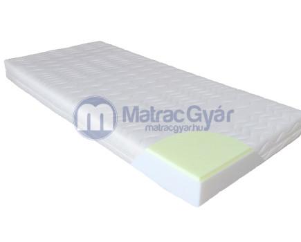 milano-memory16-matrac
