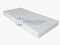 milano-memory16-matrac2