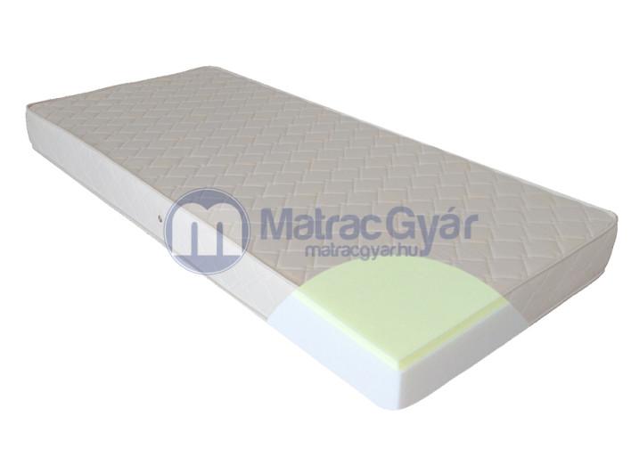 modena-memory-matrac