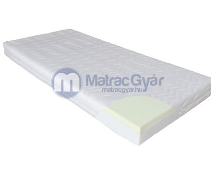 palermo-memory-matrac